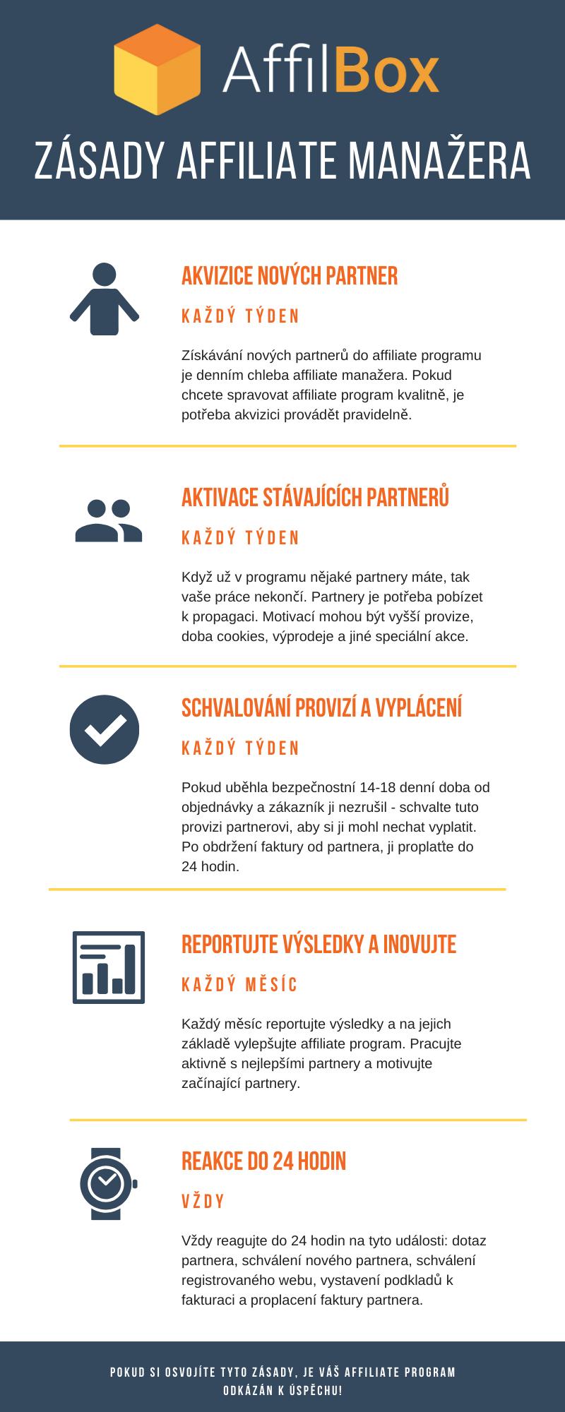 zasady affiliate managera - infografika